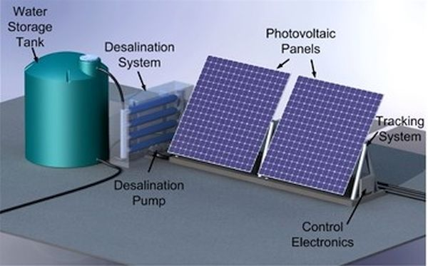 Photovoltaic-Powered Electrodialysis Reversal System