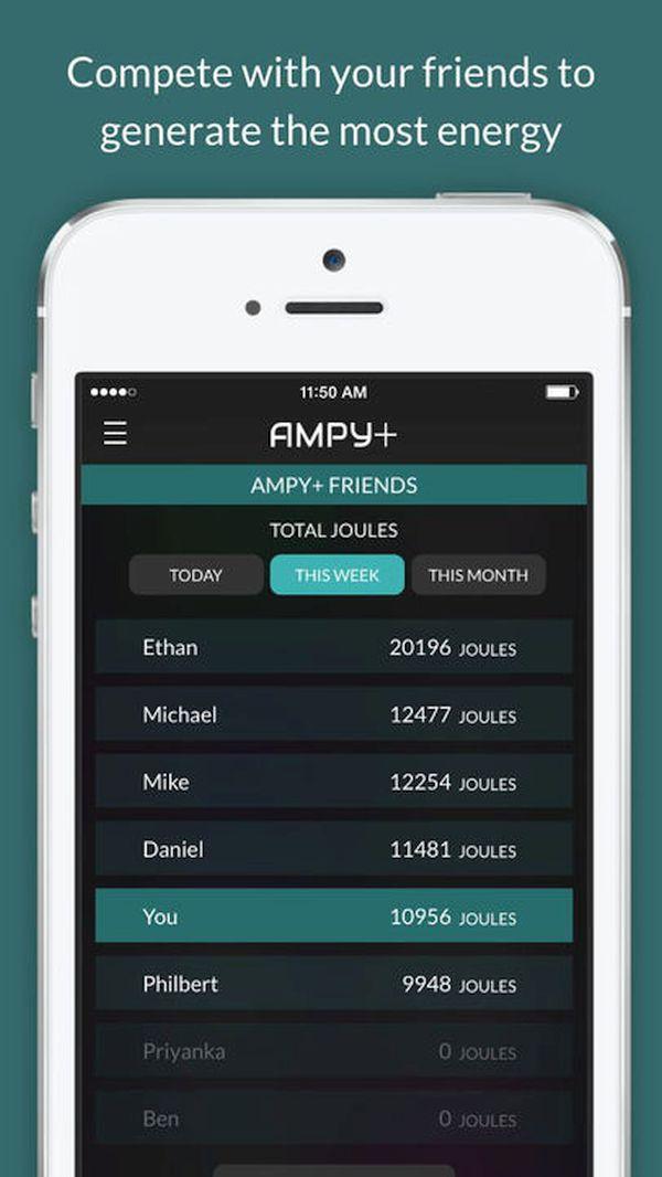Ampy+