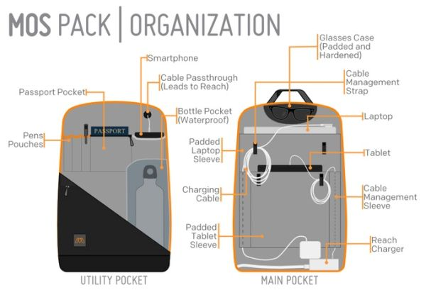 MOS Pack backpack  2