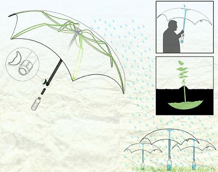 Filterbrella